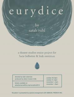 Poster of Eurydice