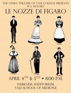 Poster of Le nozze di Figaro