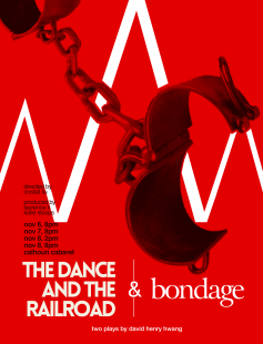 Poster of The Dance and the Railroad, and Bondage